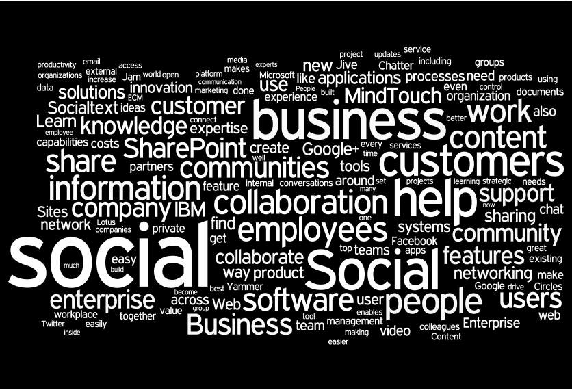 tag-cloud-social-business | twintangibles